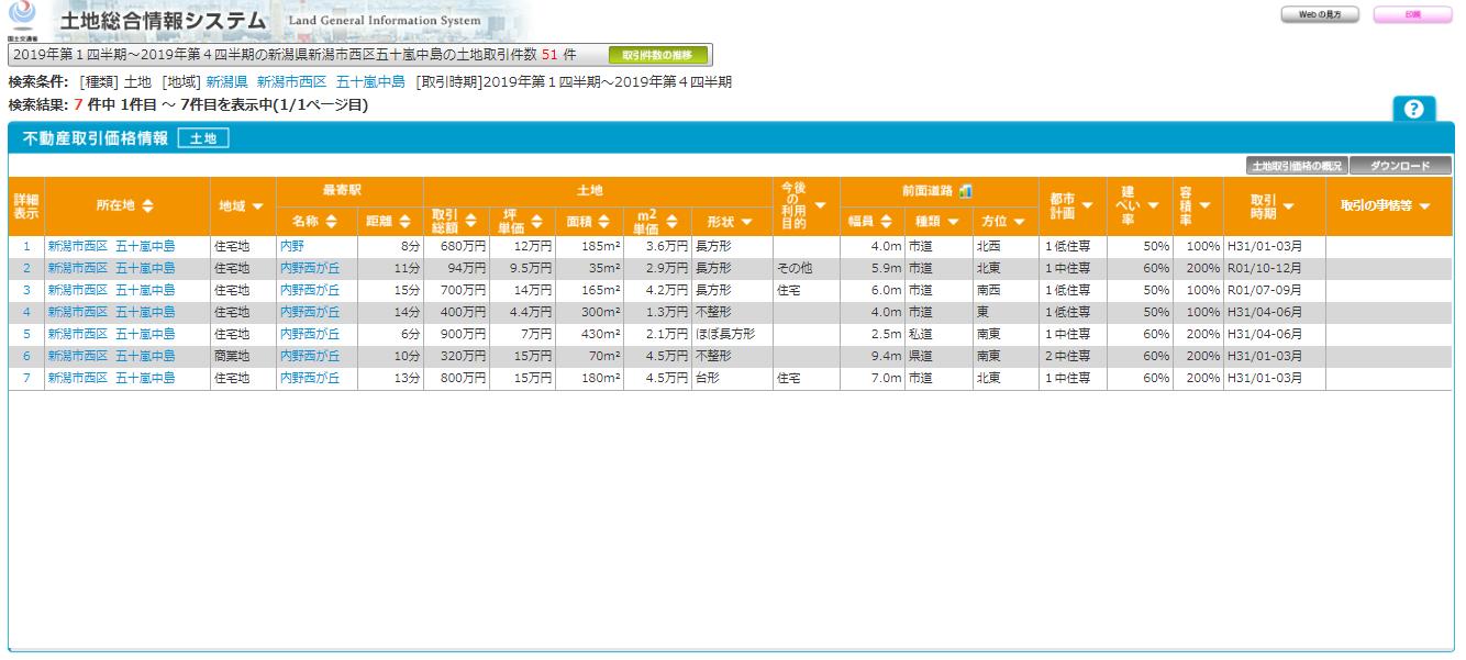 不動産取引価格情報検索結果